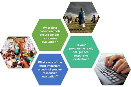 Managing Gender-Responsive Evaluation